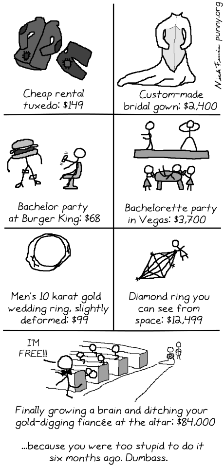 comic 40 - wedding